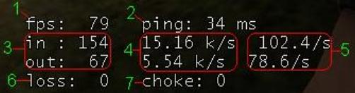 ping choke loss lag css